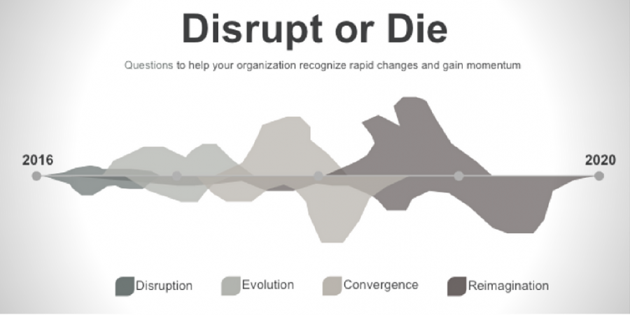 On Which Side Of Disruption Are You?
